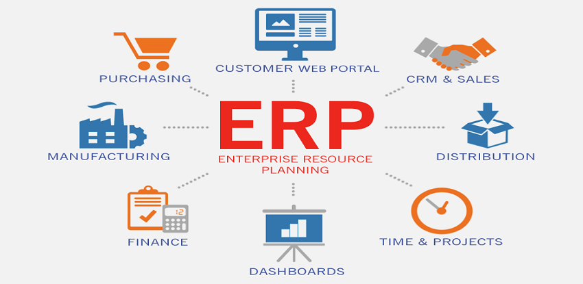 6 Reasons why you should implement NetSuite ERP Services for your Business