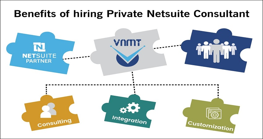 Why Netsuite Client should Hire Private Consultant during or post implementation?