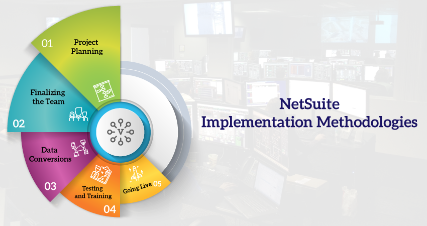Comprehensive NetSuite Implementation Methodologies