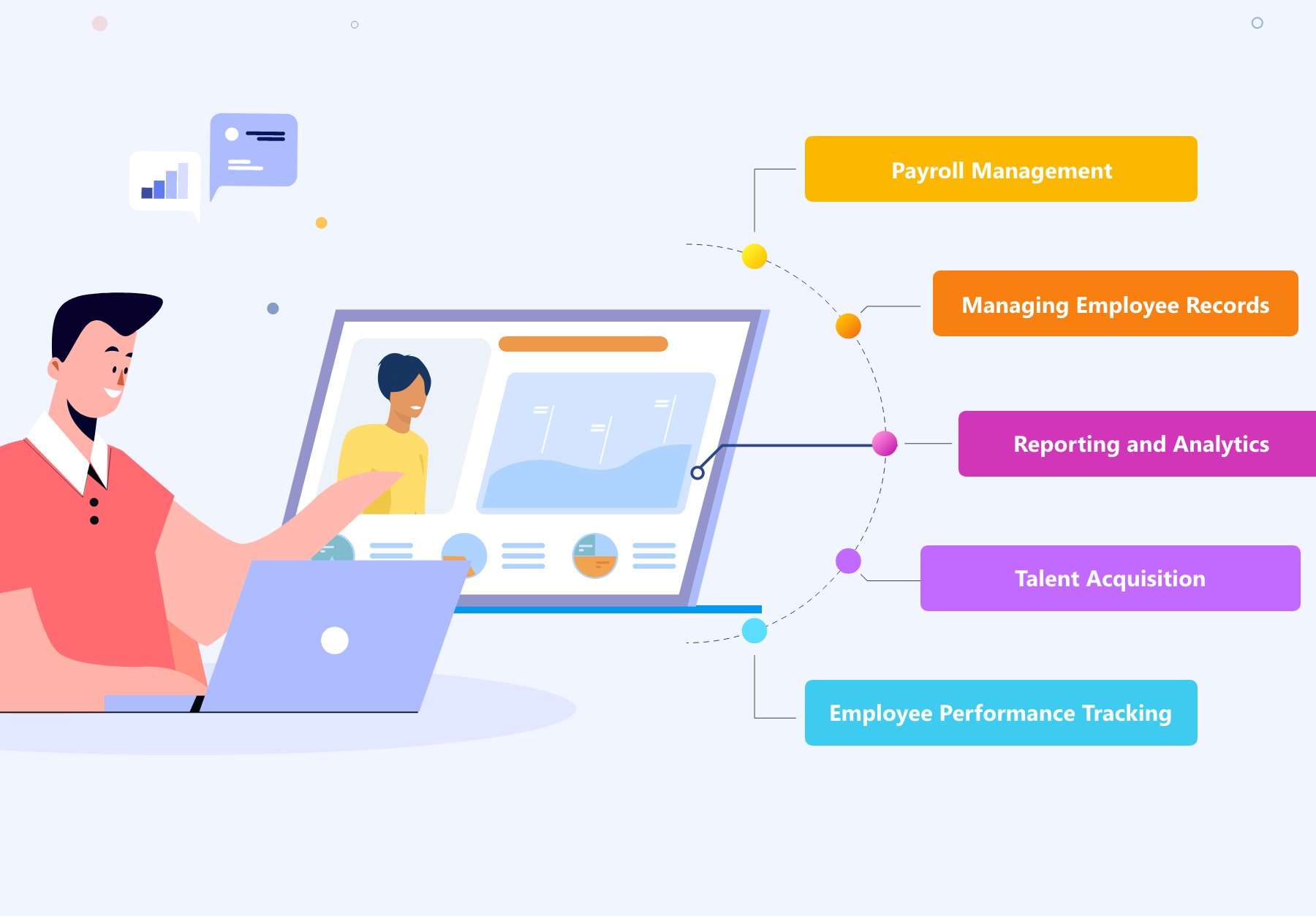 Enterprise Processes Benefited Most From Unified Human Resource Management Software