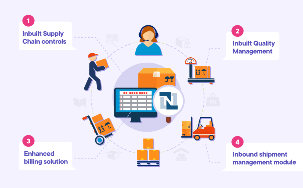 Netsuite Supply Chain Management Practices With Inventory Management