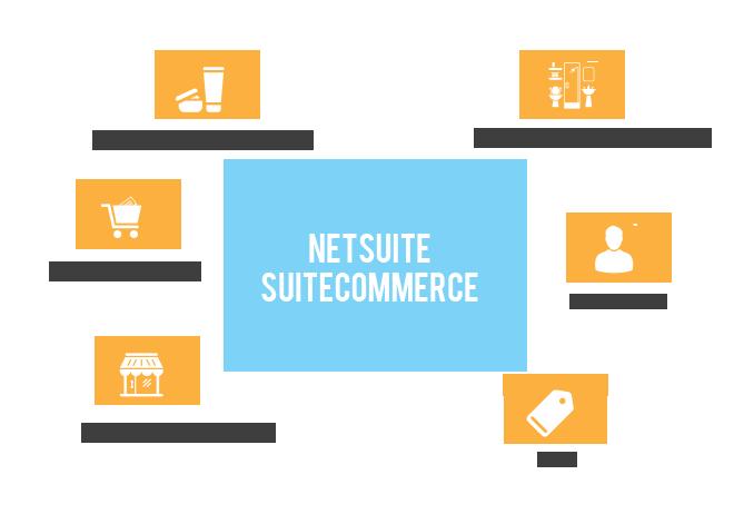 NetSuite for eCommerce development