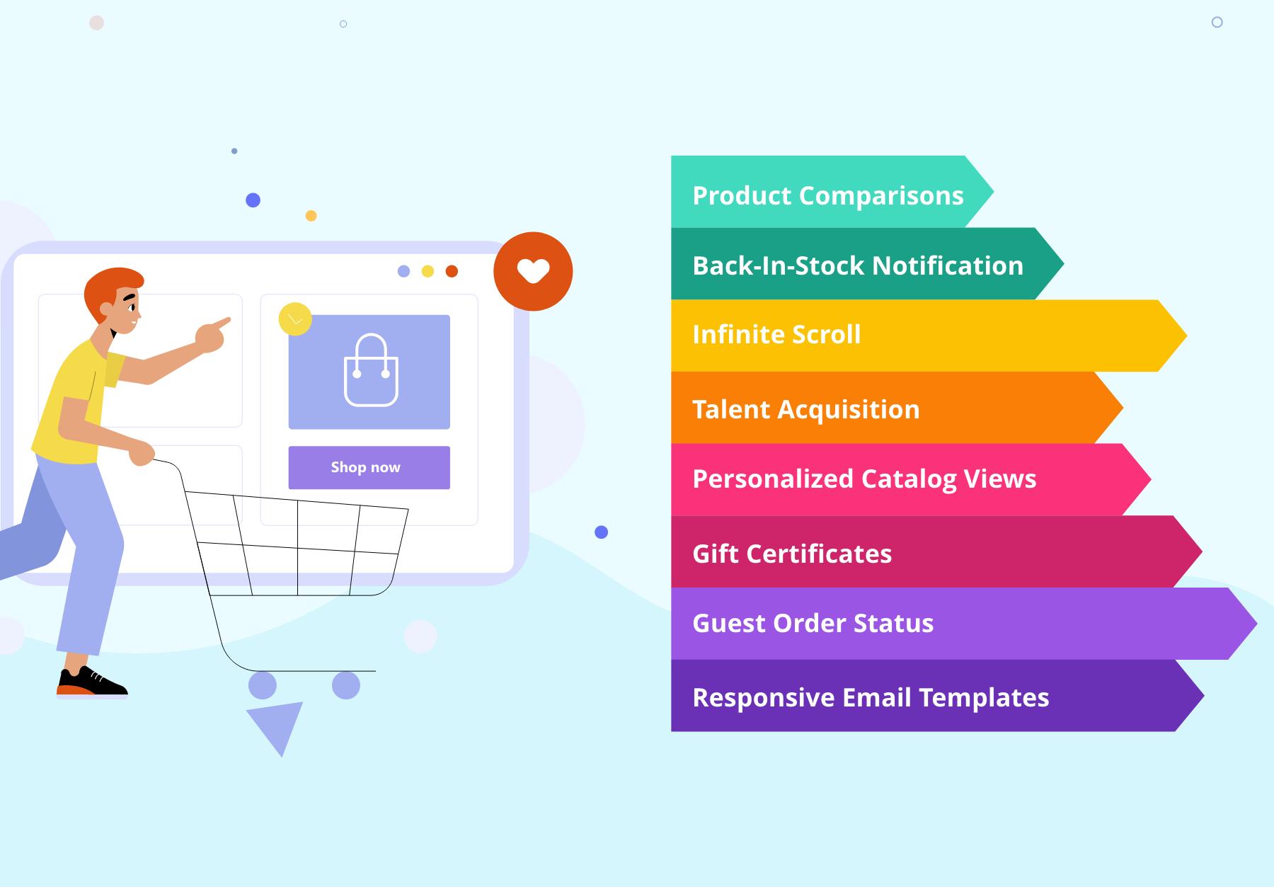 Features of eCommerce website