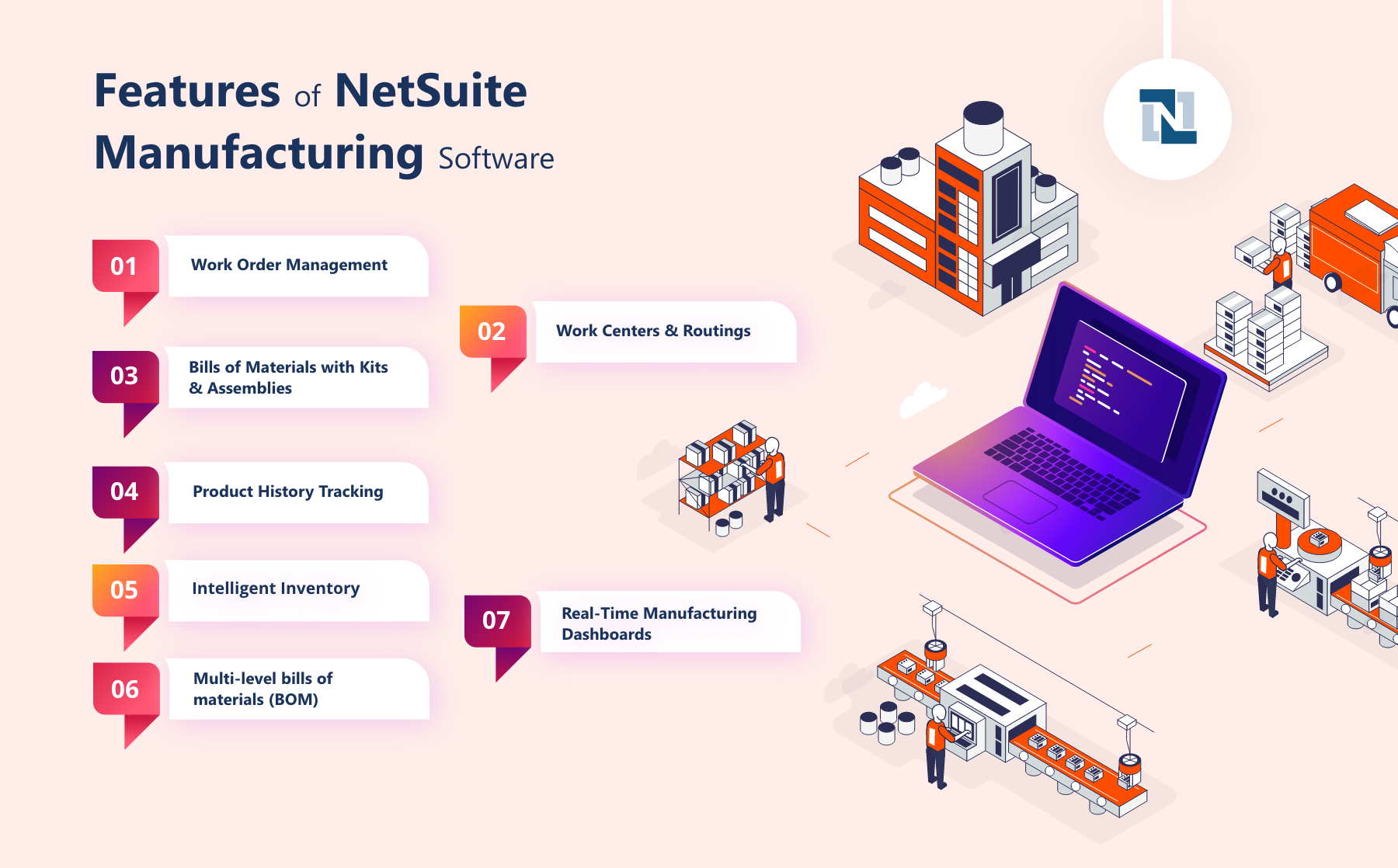features of netsuite manufacturing software