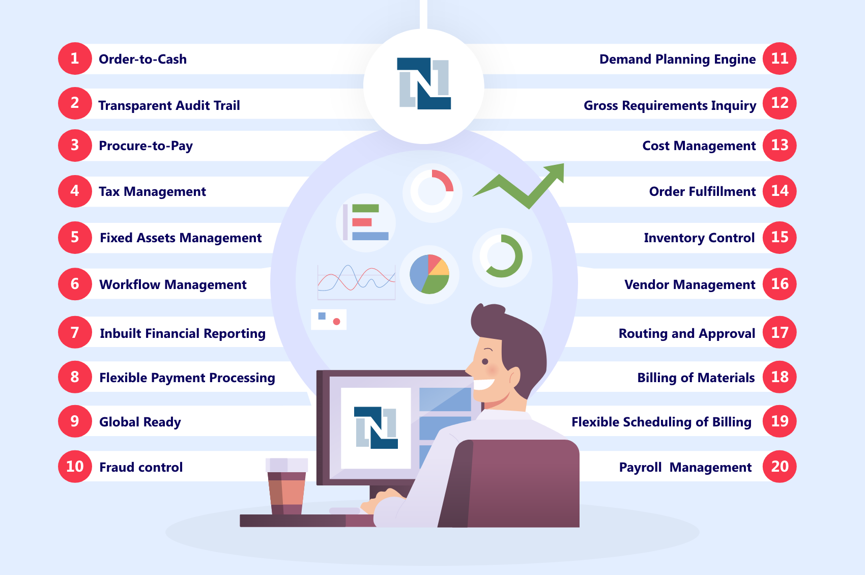 20 Key Features of NetSuite ERP Accounting Software