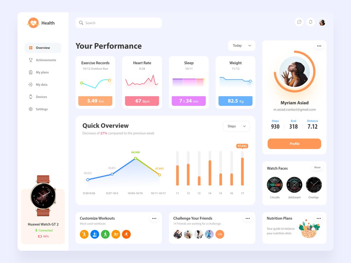 Performance Health Dashboard