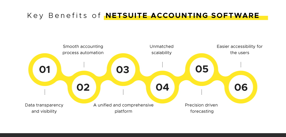 Key Benefits of NetSuite Accounting Software