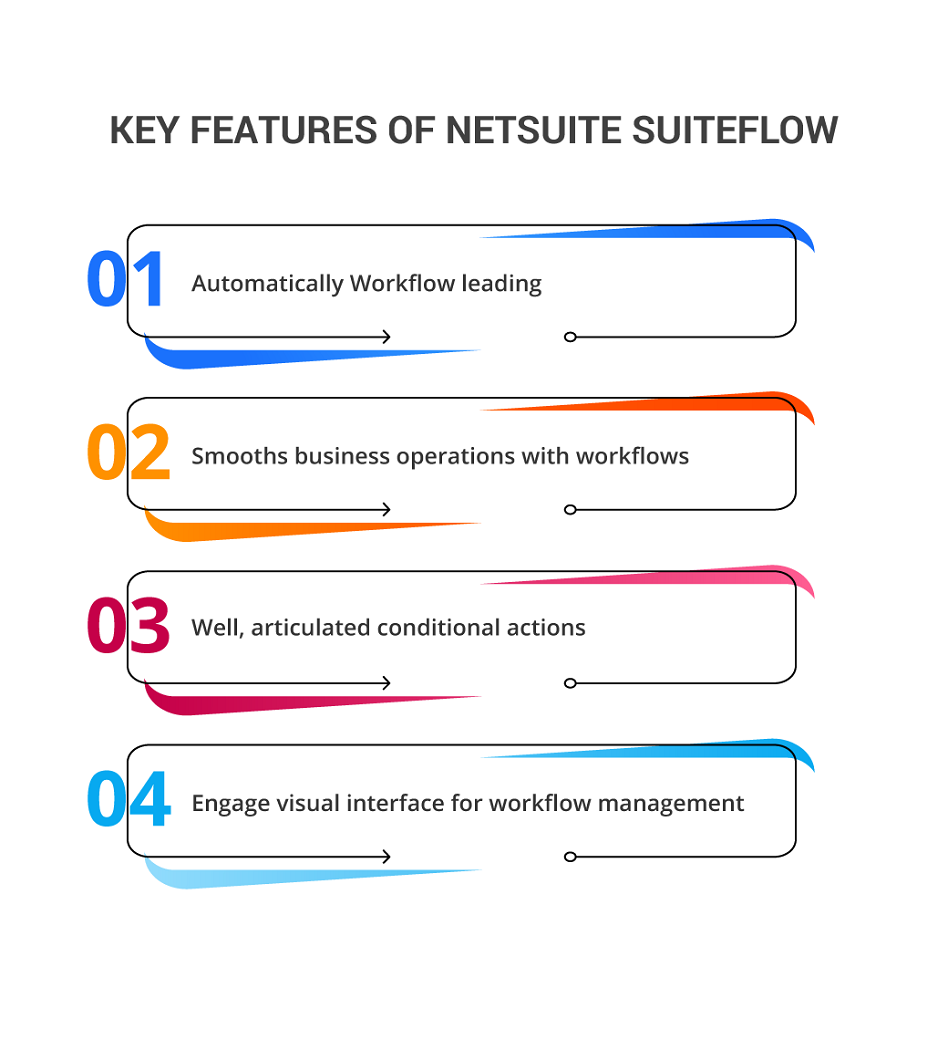 key features of NetSuite SuiteFlow