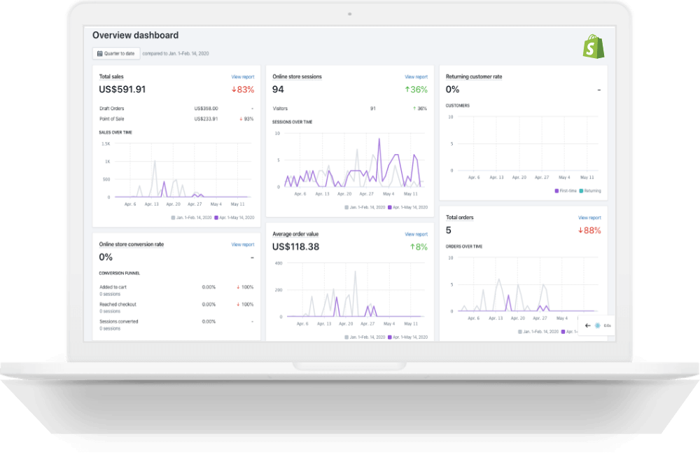 shopify NetSuite integration