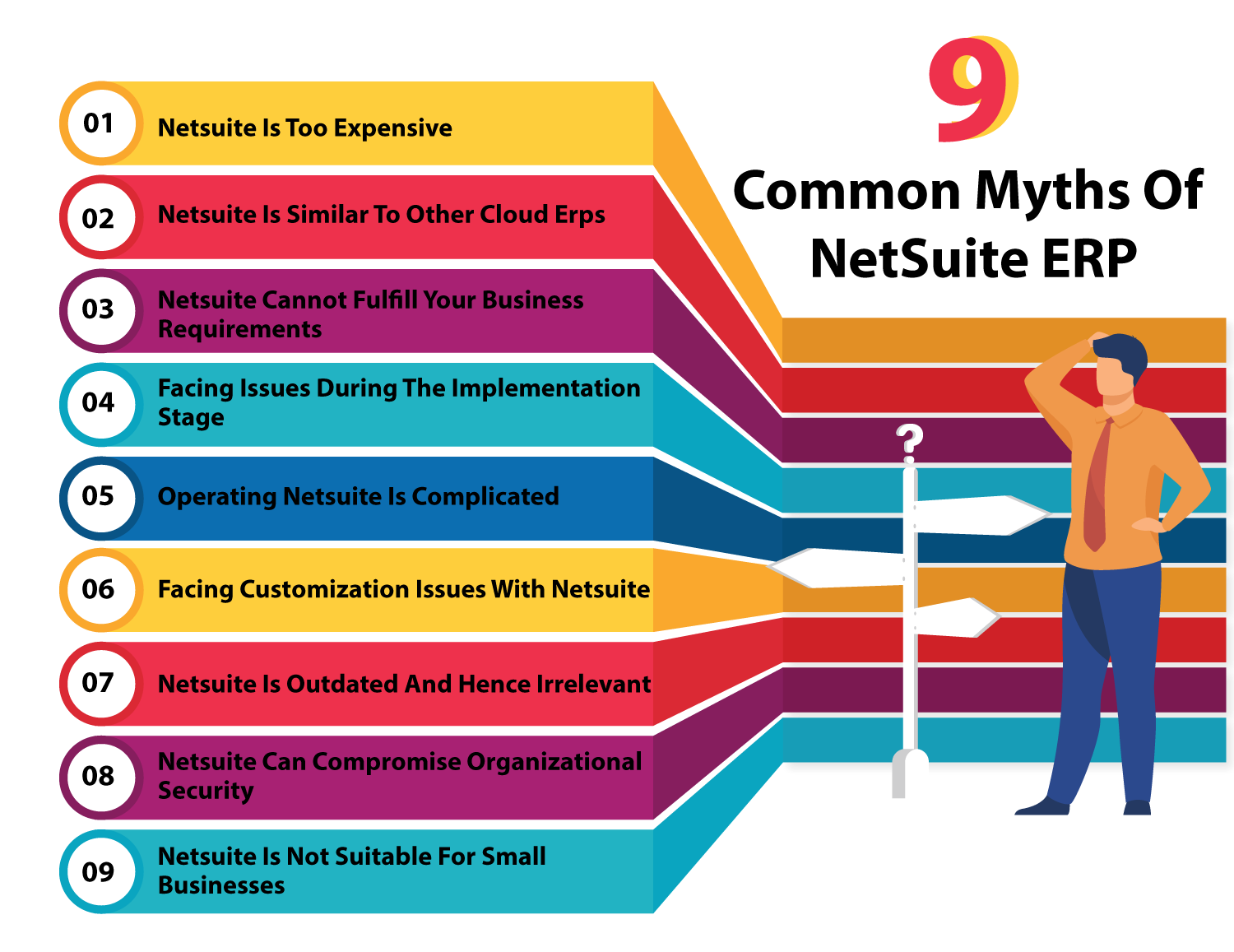 9 Common Myths Of NetSuite ERP