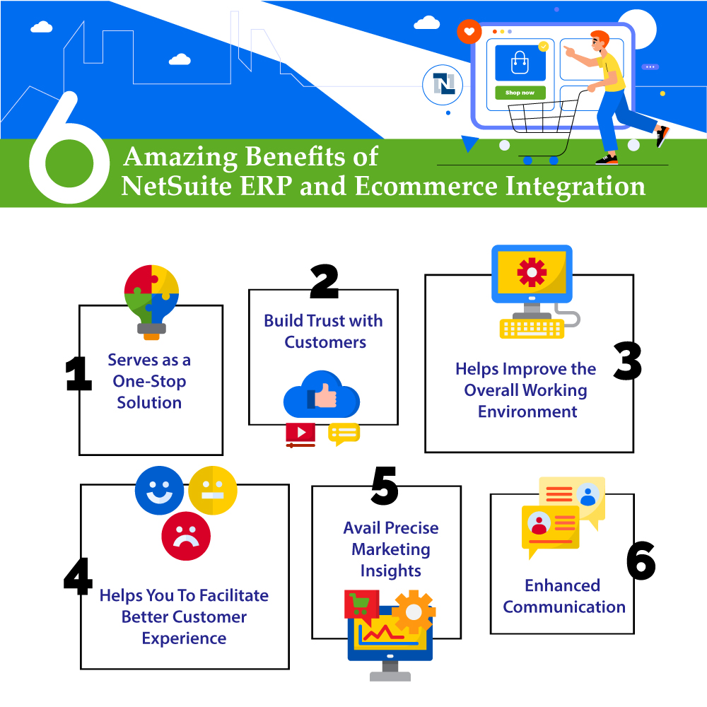 6 Benefits Of NetSuite And Ecommerce Integration