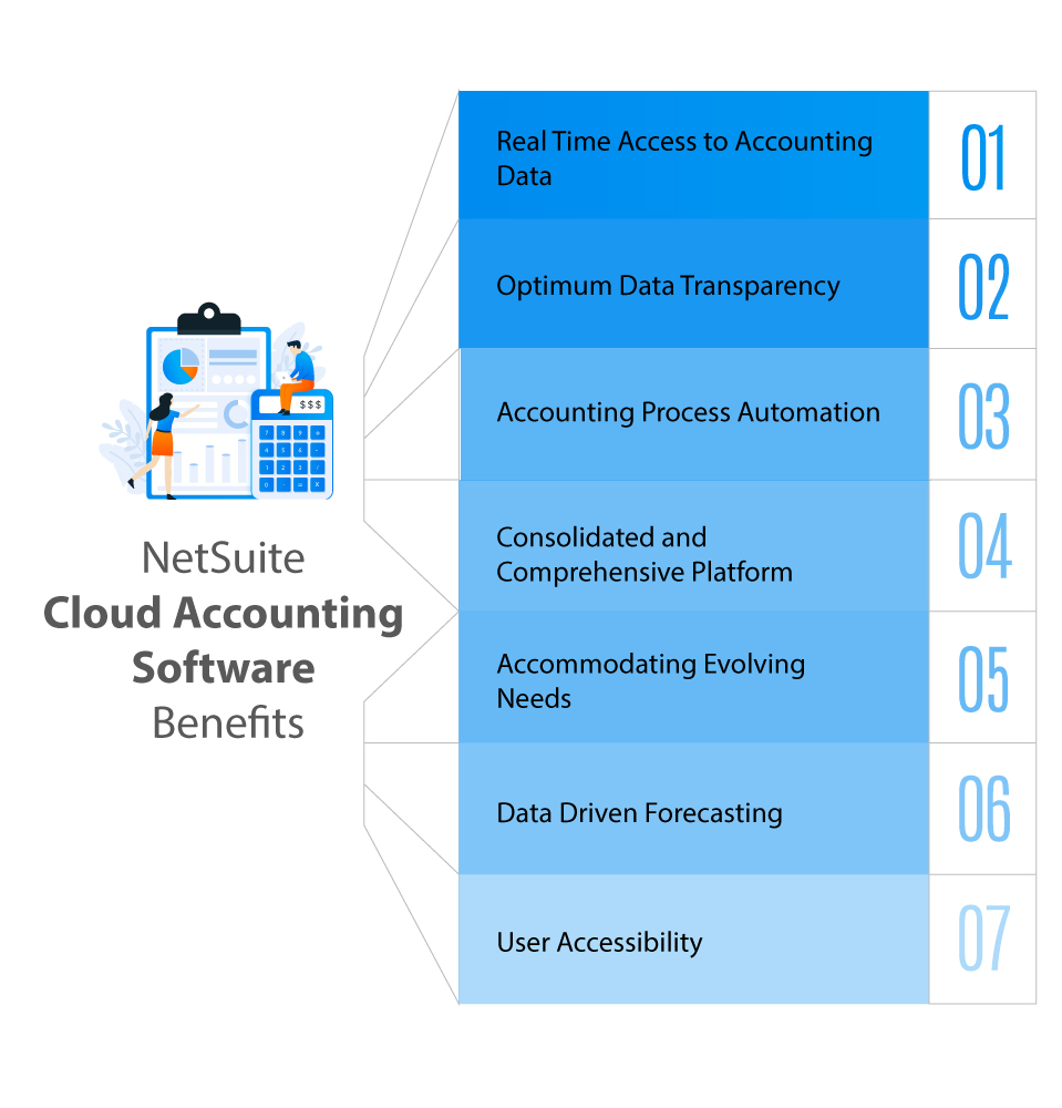 NetSuite Cloud accounting software benefits