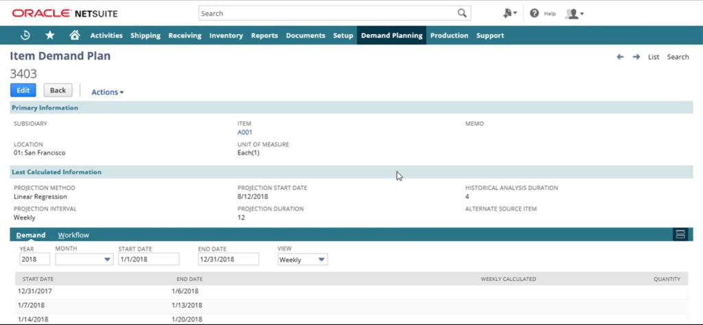 NetSuite item demand planning dashboard