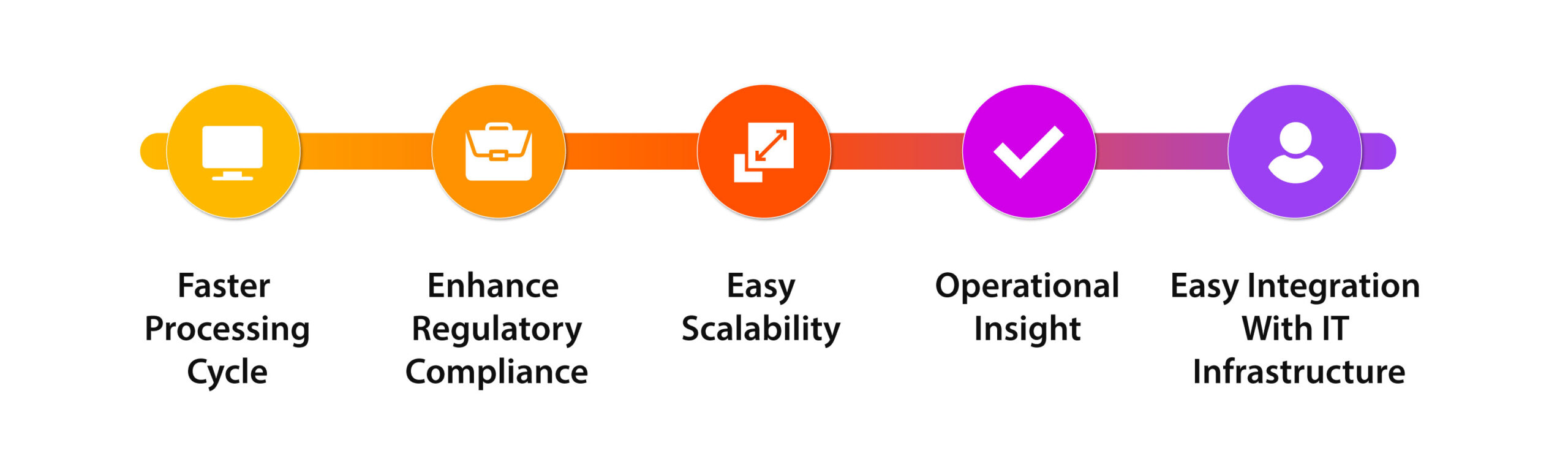 NetSuite Finance Benefits