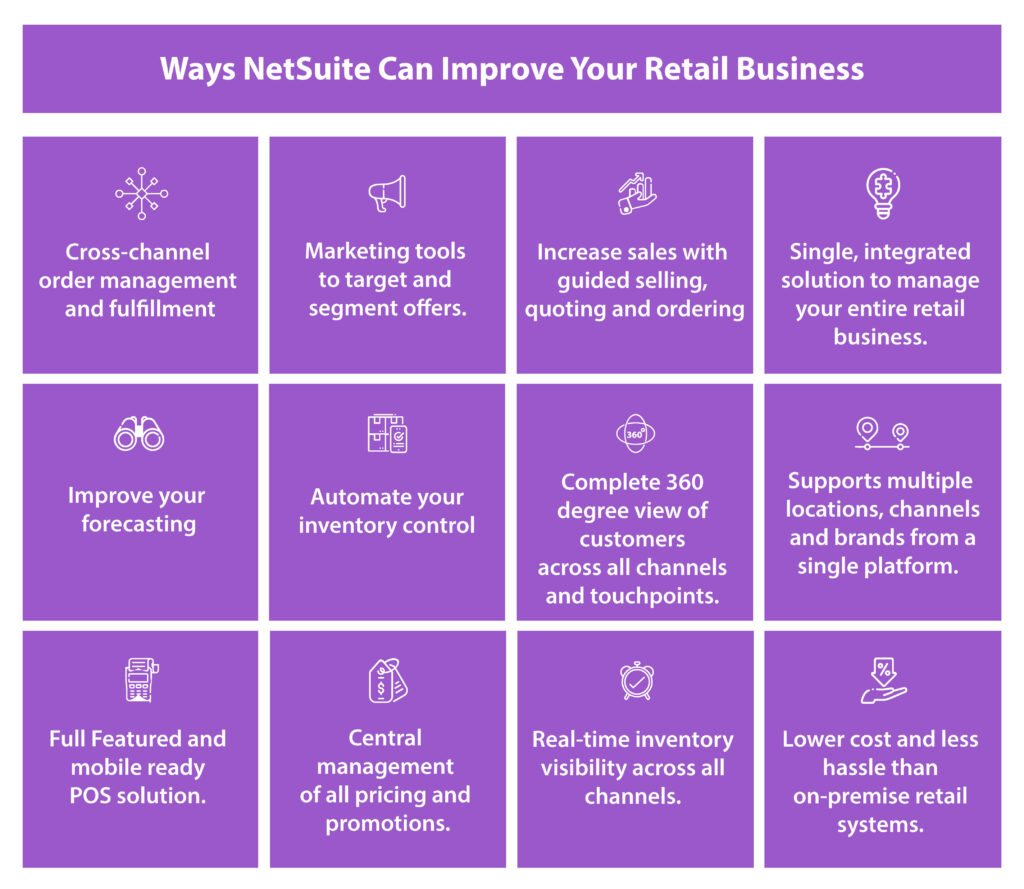 features of NetSuite for Retail Industry