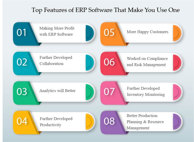 Why you should use ERP for your business