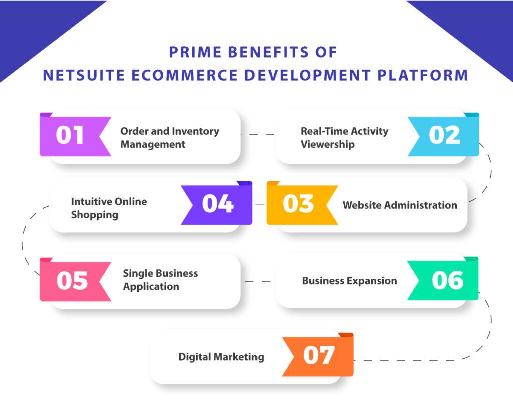 Prime Benefits of NetSuite eCommerce Development Platform