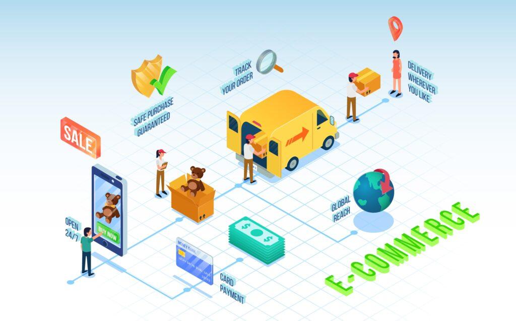 ecommerce processs